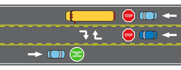 Illustration of when to stop for a bus on a road with a two-way turning lane.