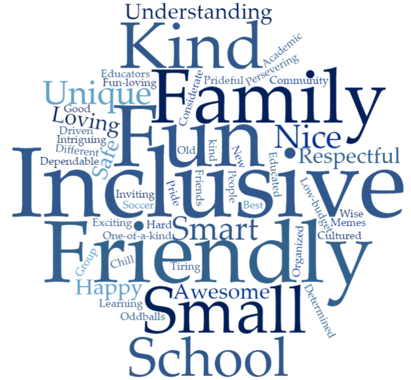 Assortment of words students used to describe Kent Mountain View Academy